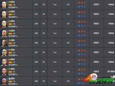 FIFA Online 3趣味阵容之光头套 光头球星亨利罗纳尔多